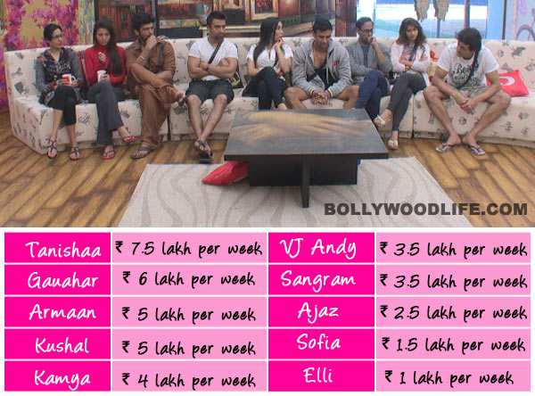 What does the Bigg Boss 7 contract say?