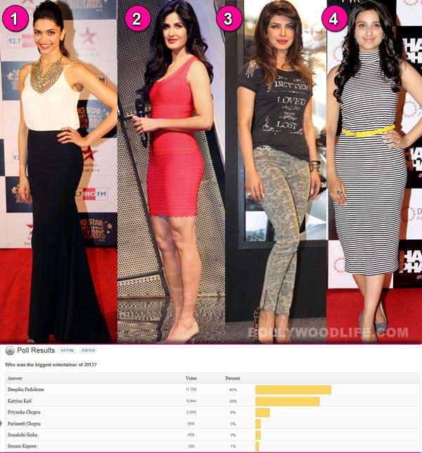 Deepika Padukone beats Katrina Kaif and Priyanka Chopra to win the Biggest Entertainer of the Year 2013 title!