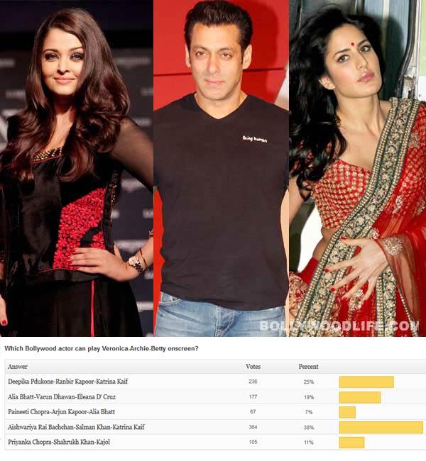 Aishwarya Rai Bachchan, Salman Khan and Katrina Kaif voted as the probable Archie trio!