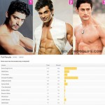 Gurmeet Choudhary sexier than Karan Singh Grover and Mohit Raina, say fans!
