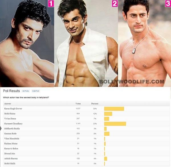 Gurmeet Choudhary sexier than Karan Singh Grover and Mohit Raina, say fans!