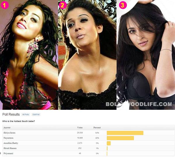 Shriya Saran hotter than Nayantara and Anushka Shetty, say fans!