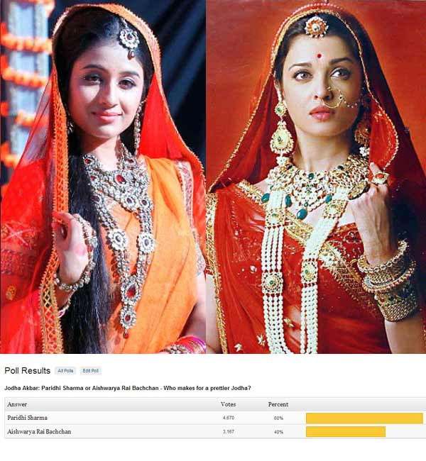 Jodha Akbar: Paridhi Sharma better than Aishwarya Rai Bachchan as Jodha, say fans!