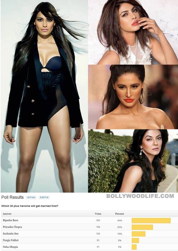 Bipasha Basu to get married before Priyanka Chopra, Nargis Fakri and Sushmita Sen, say fans!