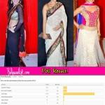 Star Parivaar Awards 2014: Asha Negi wins the best dressed title against Divyanka Tripathi and Jennifer Winget!