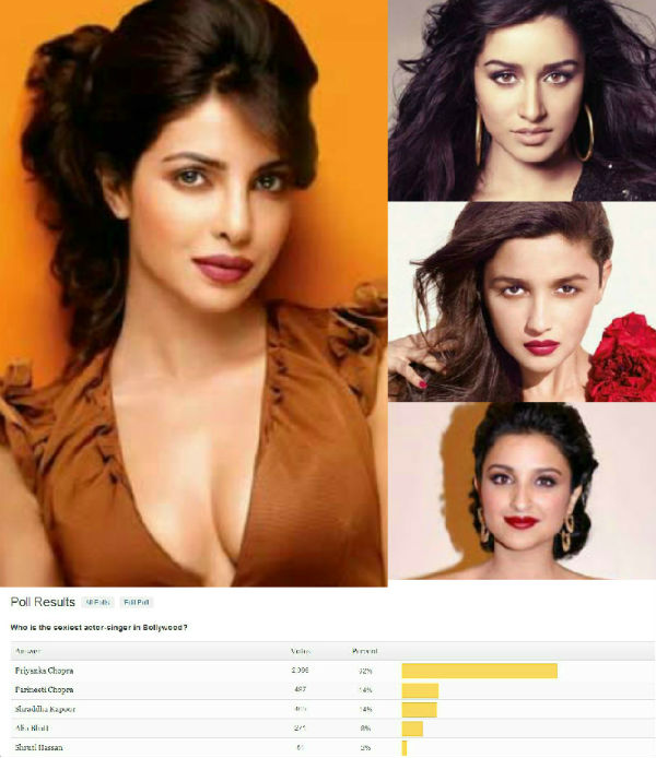 Priyanka Chopra beats Shraddha Kapoor and Alia Bhatt to become the sexiest singer-actor!