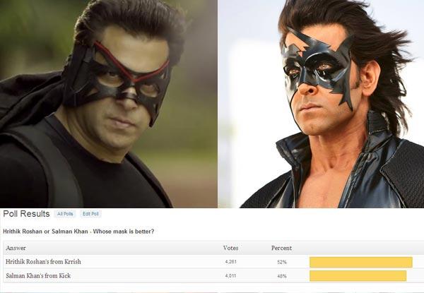 Battle of the masks: Hrithik Roshan's Krrish wins over Salman Khan's Kick