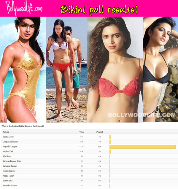 Priyanka Chopra hotter in a bikini than Sunny Leone and Deepika Padukone, say fans!