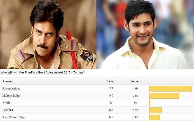 Fans Verdict: Pawan Kalyan should win Filmfare Best Actor ahead of Mahesh Babu!