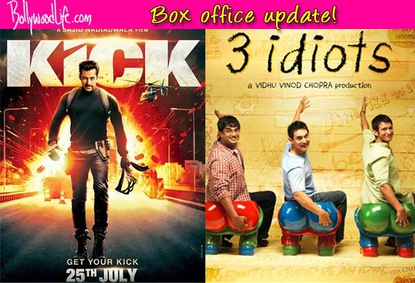 Kick box office collection: Salman Khan starrer rakes in Rs 203.09 crore, breaks Aamir Khan's 3 Idiots record