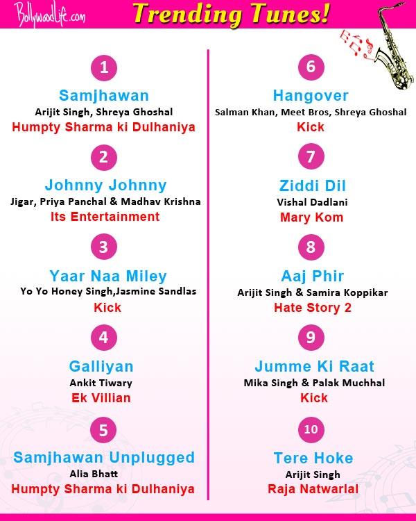 Alia Bhatt's Samjhawan, Priyanka Chopra's Ziddi Dil, Salman Khan's Hangover trend this week - Watch videos!