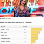 Bigg Boss 8 elimination: Diandra Soares should be evicted this week, say fans!