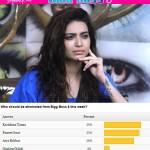 Bigg Boss 8 elimination: Karishma Tanna should be evicted this week, say fans!