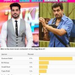 Bigg Boss Halla Bol: Gautam Gulati beats Pritam Singh to become the most loved contestant in the show!