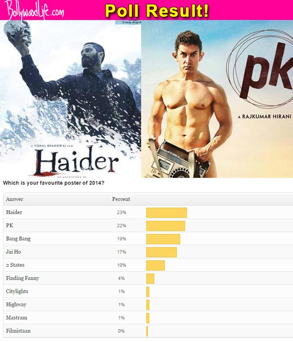 Shahid Kapoor's Haider beats Aamir Khan's PK to become the best poster of 2014