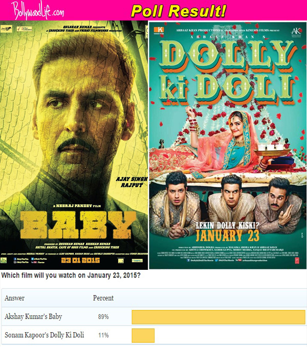 Akshay Kumar's Baby will be a better watch than Sonam Kapoor's Dolly Ki Doli, think fans!