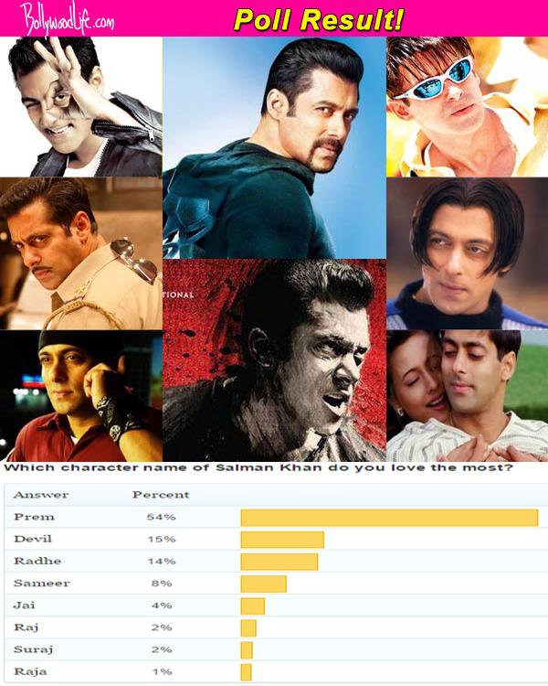 Fans speak: Salman Khan as Prem better than Salman Khan as Devil!