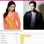 Poll Results: Fans want to see Sanaya Irani opposite Vivian DSena