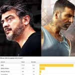Ajith beats Akshay Kumar and Aamir Khan to be the sexiest silver fox!