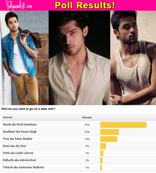 Poll Results: Parth Samthaan is the ideal person to go on a date with, claim fans