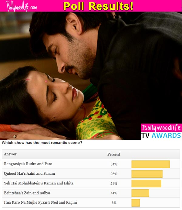 BollywoodLife TV Awards 2015: Fans choose Rangrasiya's Rudra and Paro to have the most romantic scene