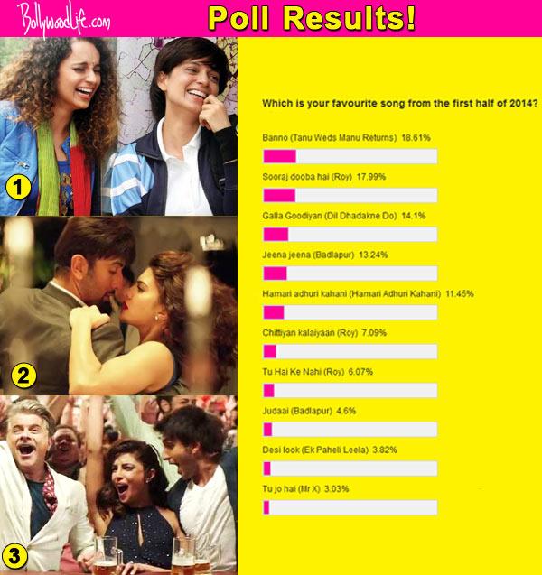 Fans speak: Kangana Ranaut's Banno, Ranbir Kapoor's Sooraj dooba hai, Priyanka Chopra's Galla goodiyan are the most popular songs in 2015!