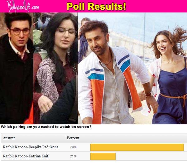 Fans want to see Ranbir Kapoor with Deepika Padukone onscreen than Katrina Kaif!