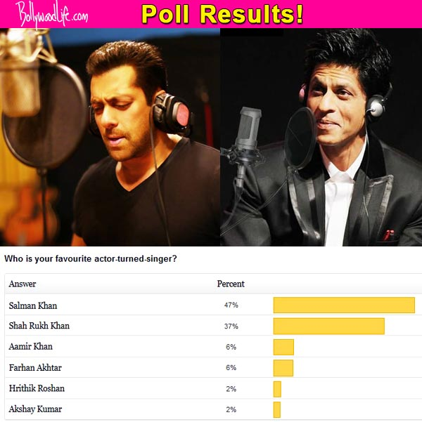 Salman Khan beats Shah Rukh Khan and becomes the best actor-turned-singer – View poll results!