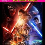 Star Wars: The Force Awakens box office collection: This sci-fi fantasy film earns Rs 10.02 crore in four days!