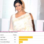 Fans speak: After Aamir Khan, Sakshi Tanwar should do a film with Ajay Devgn!