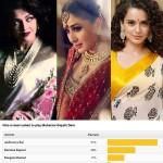 Aishwarya Rai Bachchan is fans' choice to play Gayatri Devi and not Kangana Ranaut and Kareena Kapoor Khan!
