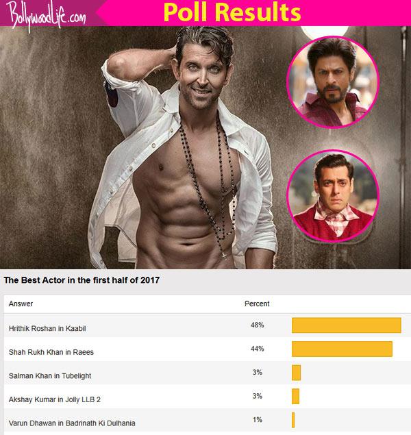 Hrithik Roshan BEATS Shah Rukh Khan, Salman Khan, Akshay Kumar to become the Best Actor in the first half of 2017